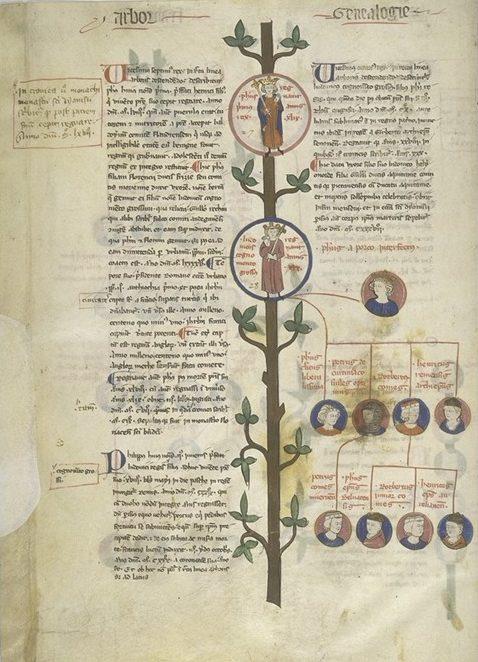 Arbre généalogique des rois de France et des Capétiens, Ms 450 - fol. 190v, Bibliothèque municipale de Toulouse (Source gallica.bnf.fr / BnF)